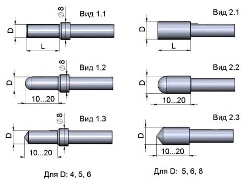 фото наконечников для термометра 1199/46 - ТД Энергоприбор
